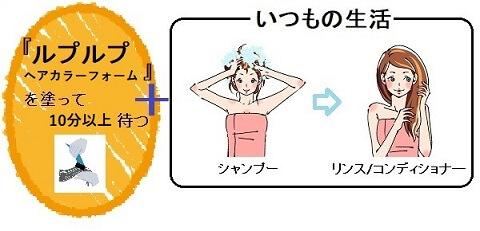 ルプルプヘアカラーフォームの使い方