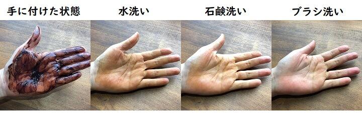 マイナチュレ カラートリートメントの手への付着と洗った結果の写真