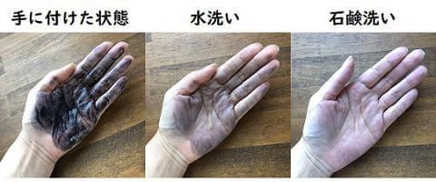 ルプルプの手への付着と洗った結果の写真