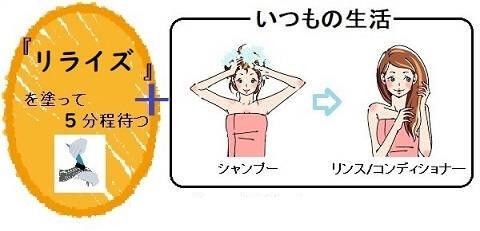 リライズの乾いた髪への使い方