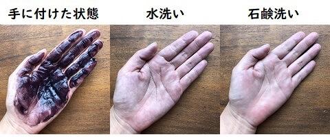 DHC Q10プレミアムカラートリートメントの手への付着と洗った結果の写真