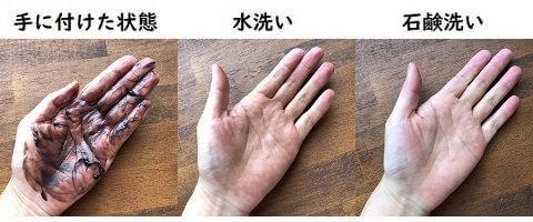 ラサーナカラートリートメントの手への付着と洗った結果の写真