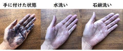 プリオールの手への付着と洗った結果の写真