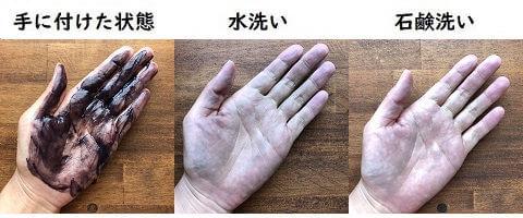 サロンドプロカラートリートメントの手への付着と洗った結果の写真