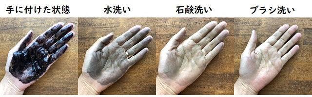 ウエラトーンヘアカラートリートメントの手への付着と洗った結果の写真