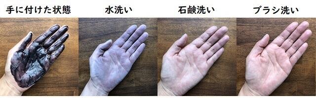 利尻ヘアカラートリートメントの手への付着と洗った結果の写真