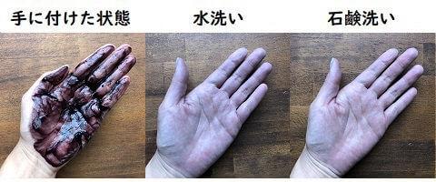 テンスターヘナカラートリートメントforMENの手への付着と洗った結果の写真