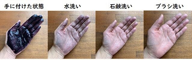 スカルプDボーテヘアカラートリートメントの手の汚れ