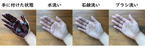 シエロカラートリートメントの手への付着と洗った結果の写真