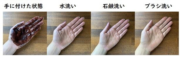サイオス カラートリートメントの手への付着と洗った結果の写真
