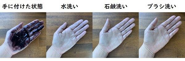 フラガール カラートリートメントの手への付着と洗った結果の写真