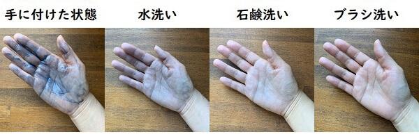 ティアラ トリートメントカラーリンスの手への付着と洗った結果の写真